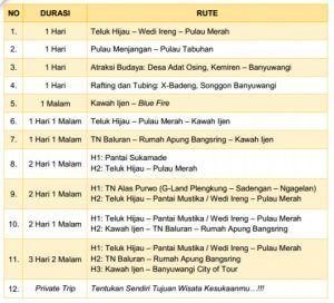 Daftar Paket Wisata Banyuwangi