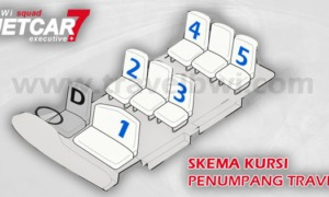 Skema Kursi New Normal